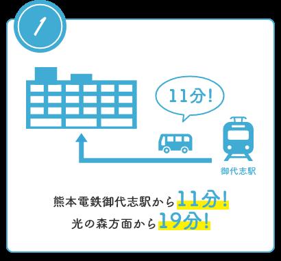 熊本電鉄御代志駅から11分!光の森方面から19分!